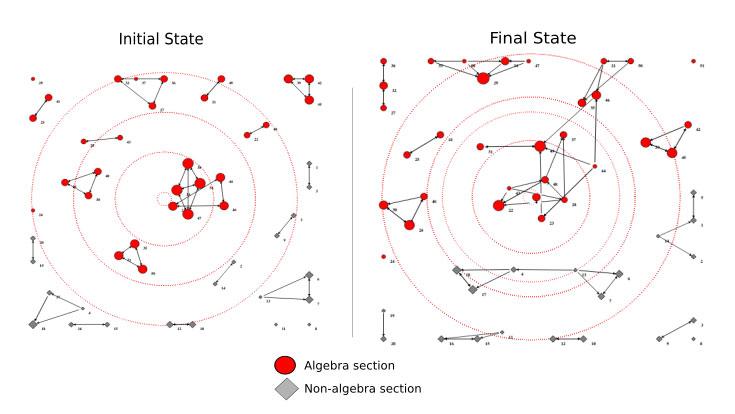 Social network graphs